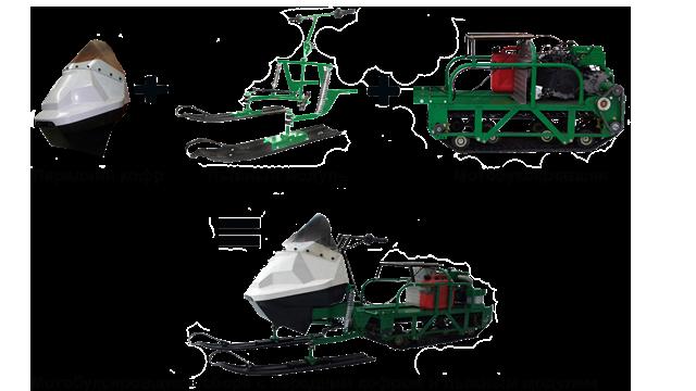 Схема установки лыжного модуля